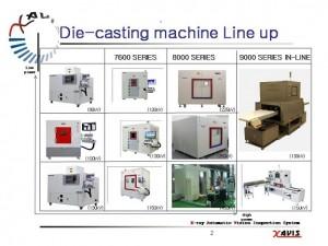 X Ray machine Die casting Line up