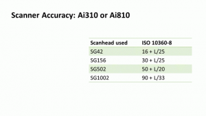 3D Scanner5_resize