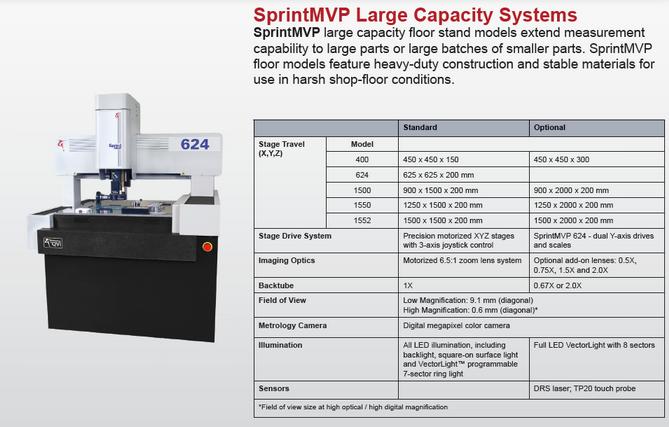 VMM MVP400-1500